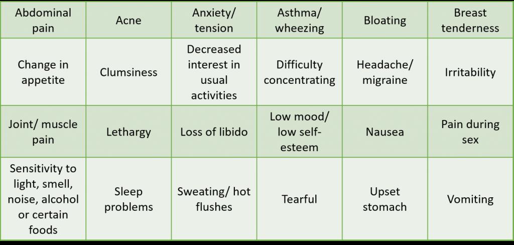 symptom_table