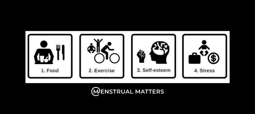 4 steps to health