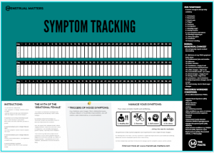 Image of Menstrual Matters Tracking Chart